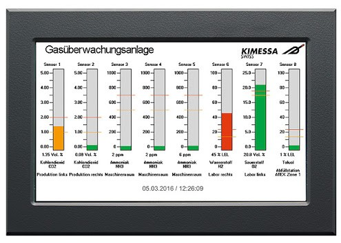 CANline Touch-Display